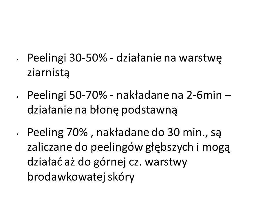 Peelingi 30-50% - działanie na warstwę ziarnistą Peelingi 50-70% - nakładane na 2-6min – działanie na błonę podstawną Peeling 70%, nakładane do 30 min