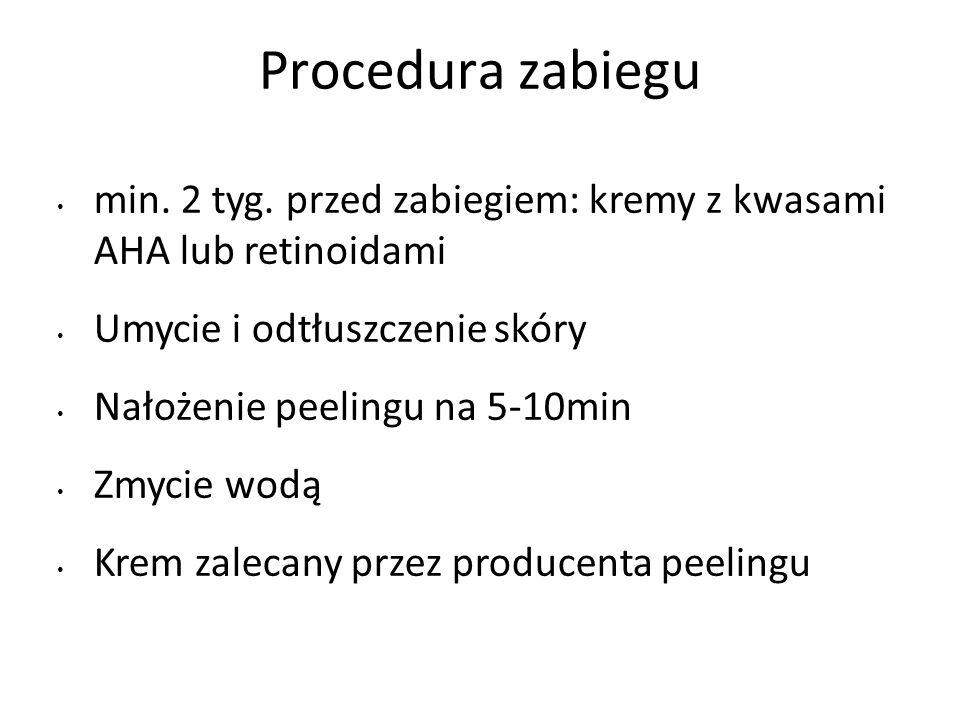 Procedura zabiegu min. 2 tyg. przed zabiegiem: kremy z kwasami AHA lub retinoidami Umycie i odtłuszczenie skóry Nałożenie peelingu na 5-10min Zmycie w