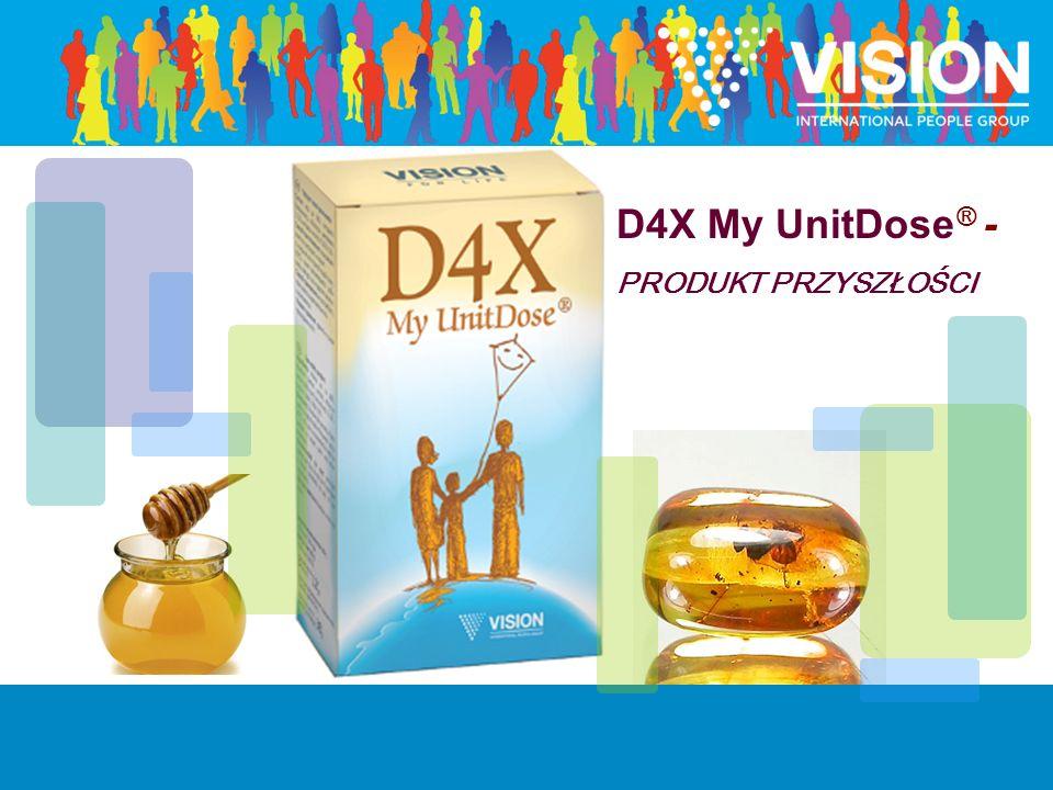 Миссия Компании: «Мы делаем здоровый образ жизни» Миссия Компании – «Мы делаем здоровый бизнес» D4X My UnitDose ® - PRODUKT PRZYSZŁOŚCI