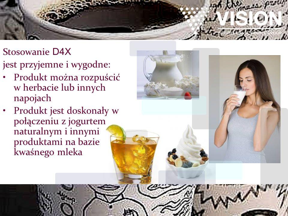 Stosowanie D4X jest przyjemne i wygodne: Produkt można rozpuścić w herbacie lub innych napojach Produkt jest doskonały w połączeniu z jogurtem naturalnym i innymi produktami na bazie kwaśnego mleka