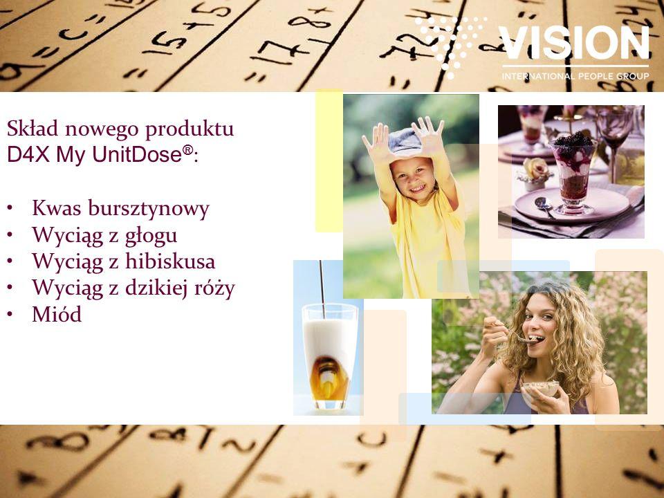 Skład nowego produktu D4X My UnitDose ® : Kwas bursztynowy Wyciąg z głogu Wyciąg z hibiskusa Wyciąg z dzikiej róży Miód