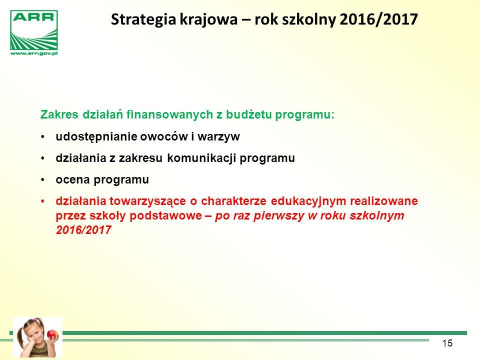 Strategia krajowa – rok szkolny 2016/2017 15 Zakres działań finansowanych z budżetu programu: udostępnianie owoców i warzyw działania z zakresu komuni