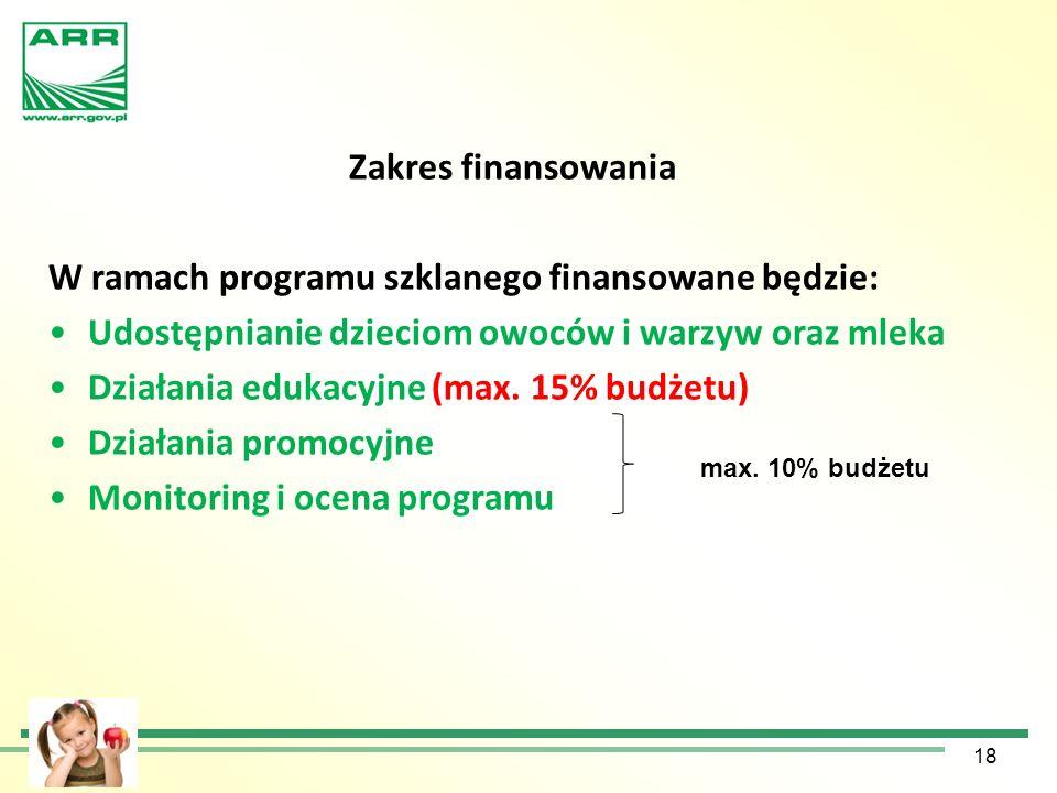 Zakres finansowania W ramach programu szklanego finansowane będzie: Udostępnianie dzieciom owoców i warzyw oraz mleka Działania edukacyjne (max. 15% b