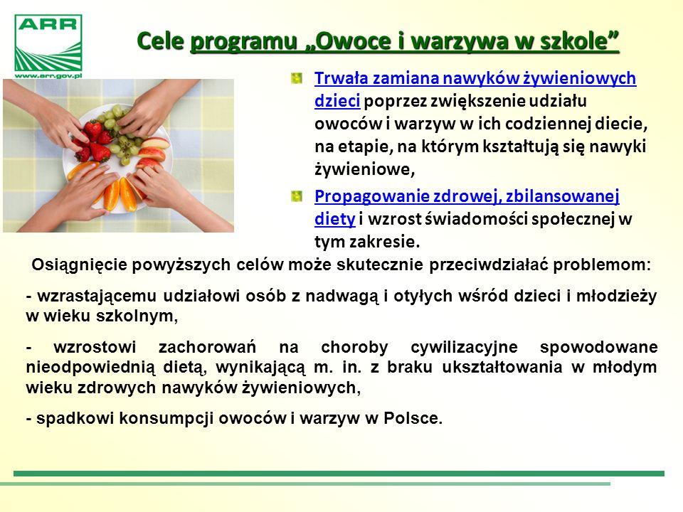 """4 Struktura źródeł finansowania programu """"Owoce i warzywa w szkole w Polsce w roku szkolnym 2015/2016 Ogółem ok."""