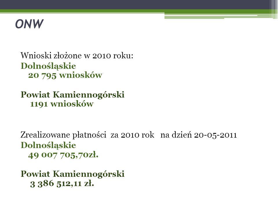 Wnioski złożone w 2010 roku: Dolnośląskie 20 795 wniosków Powiat Kamiennogórski 1191 wniosków Zrealizowane płatności za 2010 rok na dzień 20-05-2011 Dolnośląskie 49 007 705,70zł.