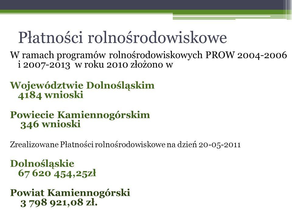 W ramach programów rolnośrodowiskowych PROW 2004-2006 i 2007-2013 w roku 2010 złożono w Województwie Dolnośląskim 4184 wnioski Powiecie Kamiennogórskim 346 wnioski Zrealizowane Płatności rolnośrodowiskowe na dzień 20-05-2011 Dolnośląskie 67 620 454,25zł Powiat Kamiennogórski 3 798 921,08 zł.