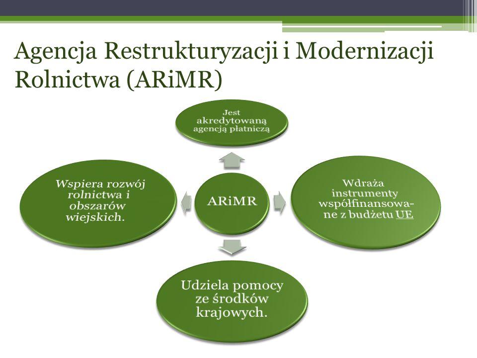 PROW 2007 - 2013 22 działania, które są wdrażane w ramach 4 osi priorytetowych 14 Działań ARiMR 1 Działanie Fundacja Programów Pomocy dla rolnictwa ( FAPA) 1 Działanie Agencja Rynku Rolnego 6 Działań Samorządy Wojewódzkie