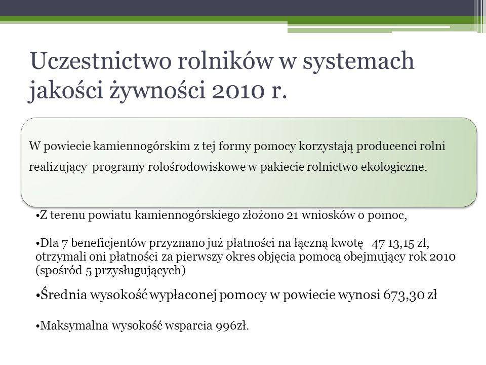 Uczestnictwo rolników w systemach jakości żywności 2010 r.