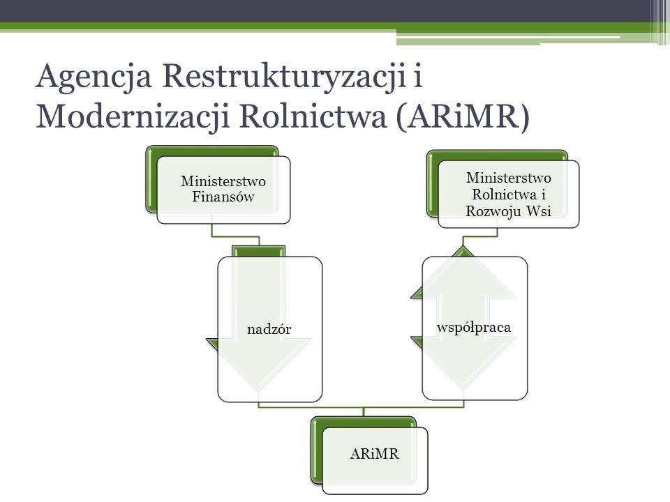 Realizacja PROW 2007-2013 w powiecie kamiennogorskim DziałanieNabory złożone wnioskipodpisane umowy/wydane decyzjezrealizowane płatności liczbakwota pomocyliczbakwota pomocyliczbakwota pomocy 112 Ułatwienie startu młodym rolnikom 20088400 000,007350 000,007 2009150 000,001 1 20105375 000,005 3225 000,00 2011 do 10-05- 2011 r.
