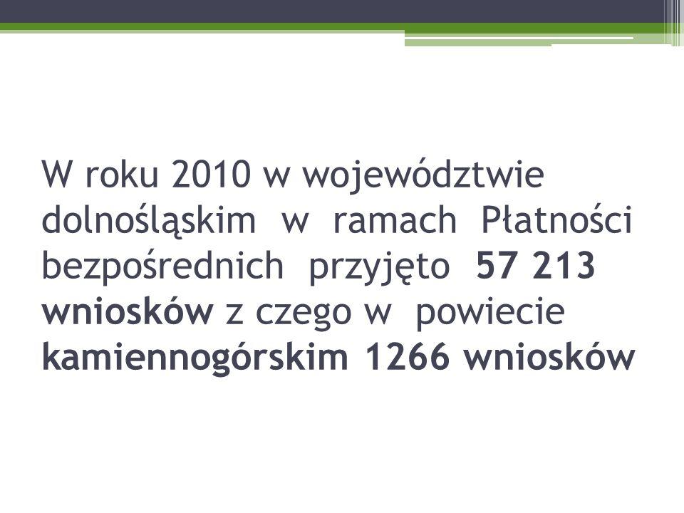 W roku 2010 w województwie dolnośląskim w ramach Płatności bezpośrednich przyjęto 57 213 wniosków z czego w powiecie kamiennogórskim 1266 wniosków