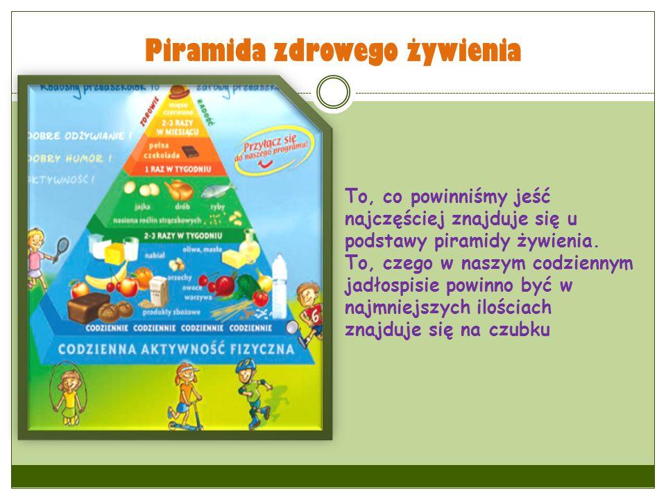 Piramida zdrowego żywienia To, co powinniśmy jeść najczęściej znajduje się u podstawy piramidy żywienia. To, czego w naszym codziennym jadłospisie pow