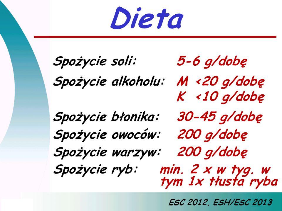 Dieta Spożycie soli: 5-6 g/dobę Spożycie alkoholu: M<20 g/dobę K<10 g/dobę Spożycie błonika: 30-45 g/dobę Spożycie owoców: 200 g/dobę Spożycie warzyw: 200 g/dobę Spożycie ryb: min.