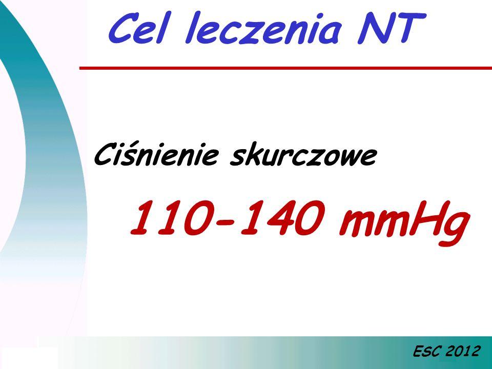 Ciśnienie skurczowe 110-140 mmHg Cel leczenia NT ESC 2012