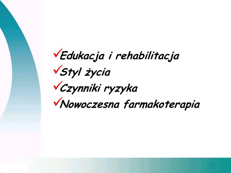 Edukacja i rehabilitacja Styl życia Czynniki ryzyka Nowoczesna farmakoterapia