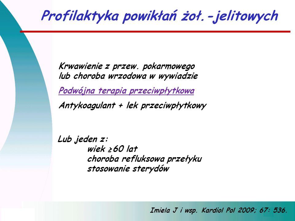 Profilaktyka powikłań żoł.-jelitowych Imiela J i wsp. Kardiol Pol 2009; 67: 536. Krwawienie z przew. pokarmowego lub choroba wrzodowa w wywiadzie Podw