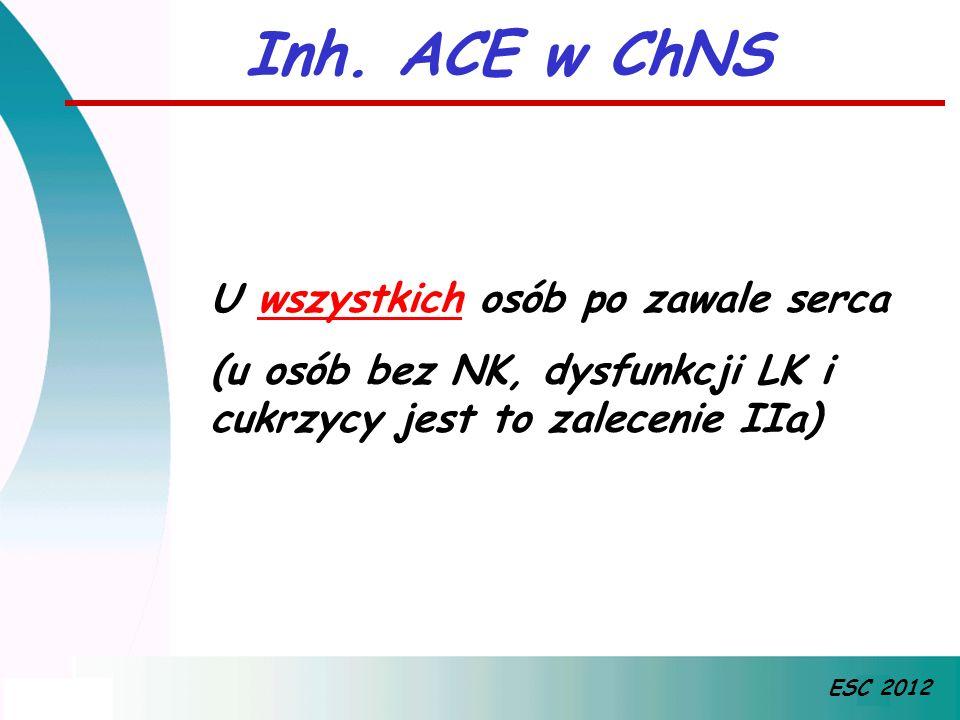 Inh. ACE w ChNS U wszystkich osób po zawale serca (u osób bez NK, dysfunkcji LK i cukrzycy jest to zalecenie IIa) ESC 2012