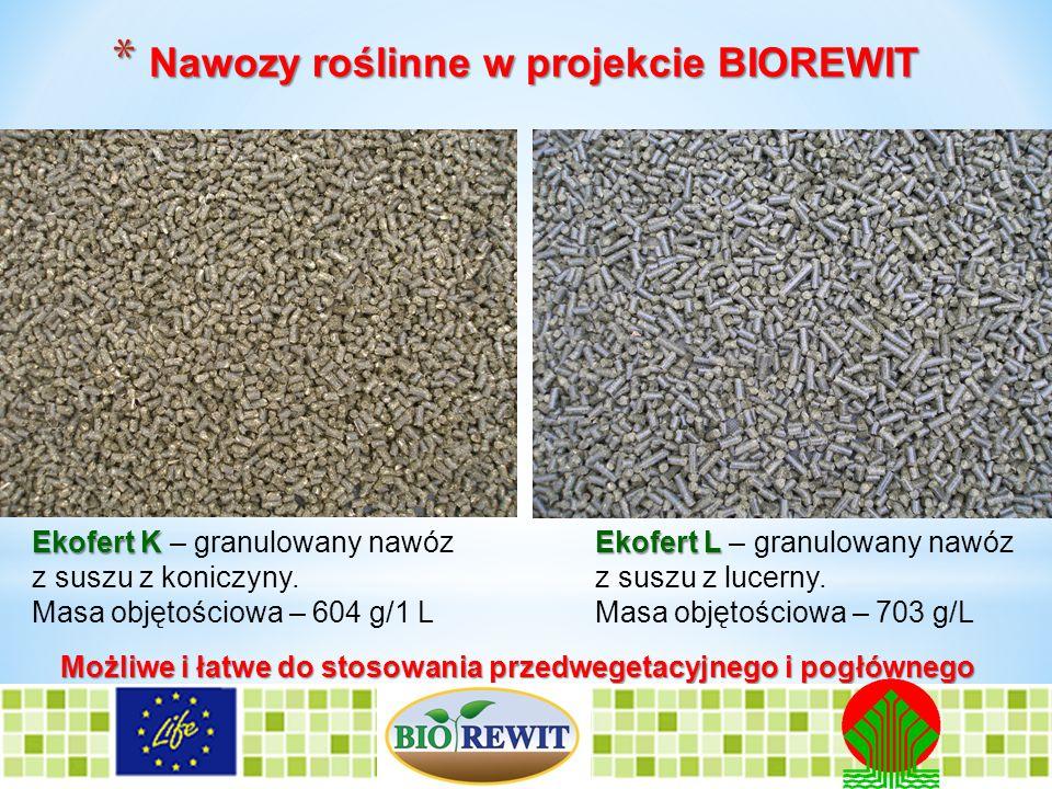 * Nawozy roślinne w projekcie BIOREWIT Ekofert K Ekofert K – granulowany nawóz z suszu z koniczyny. Masa objętościowa – 604 g/1 L Ekofert L Ekofert L