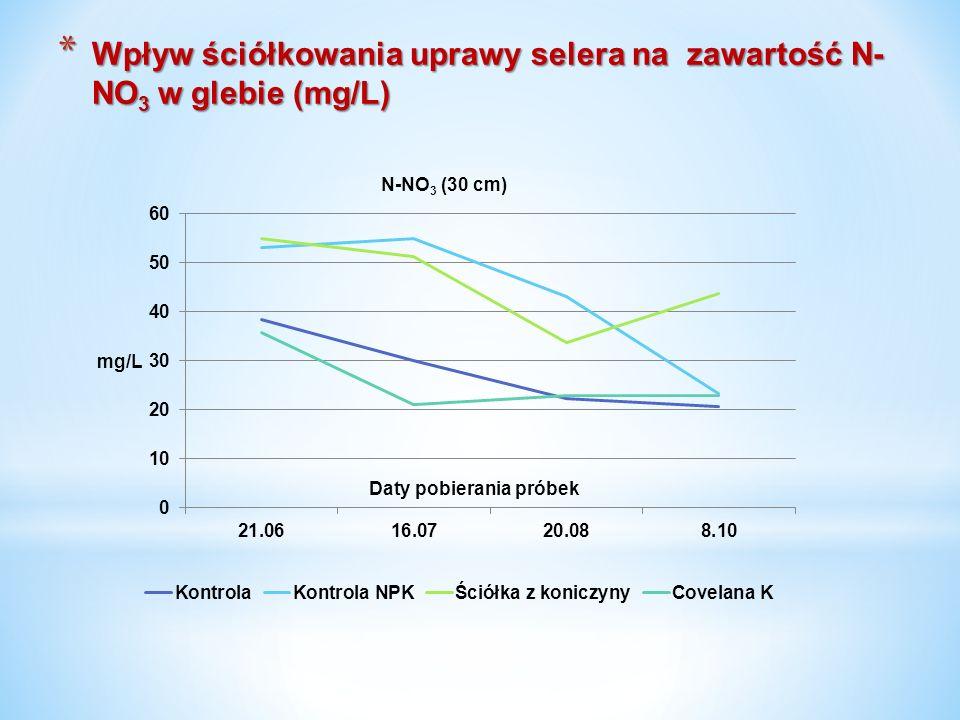 * Wpływ ściółkowania uprawy selera na zawartość N- NO 3 w glebie (mg/L)