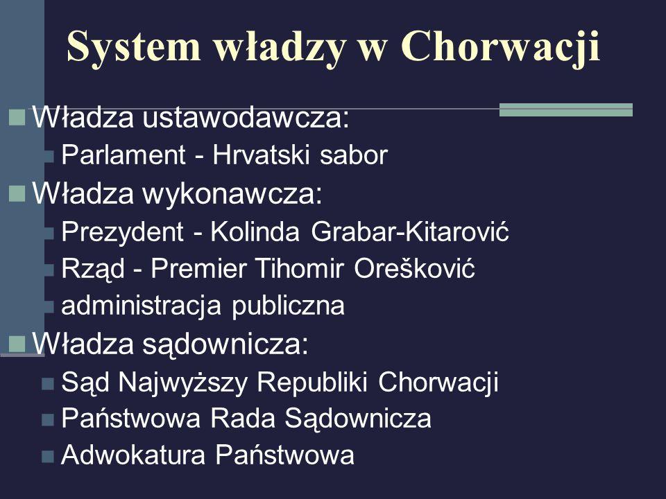 System władzy w Chorwacji Władza ustawodawcza: Parlament - Hrvatski sabor Władza wykonawcza: Prezydent - Kolinda Grabar-Kitarović Rząd - Premier Tihom