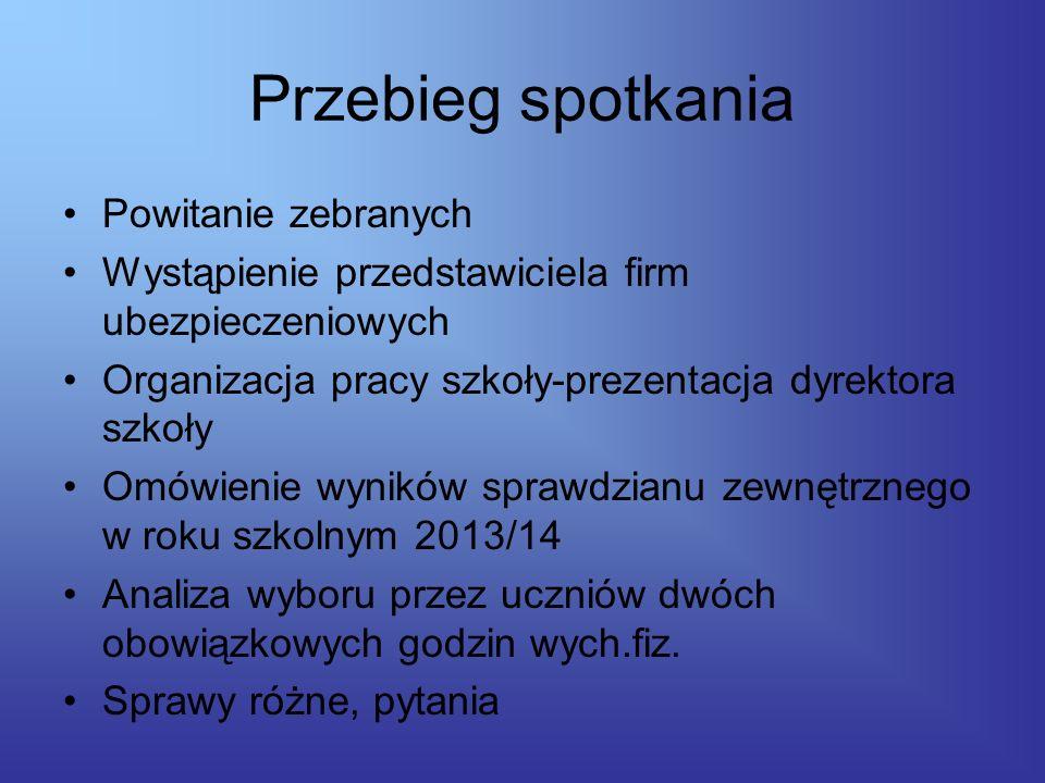 Klasa V Fakultet Główny (profil sportowy)