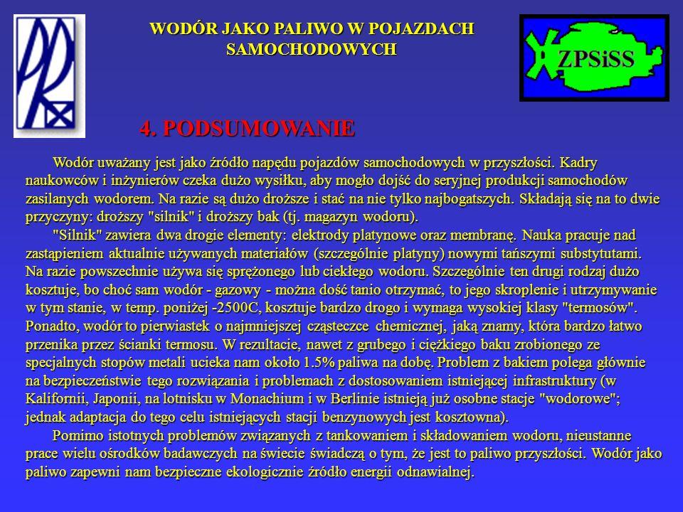 WODÓR JAKO PALIWO W POJAZDACH SAMOCHODOWYCH 4.