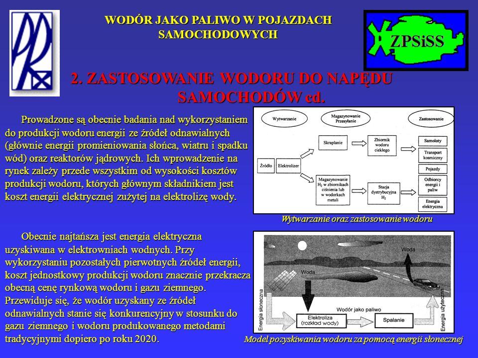 WODÓR JAKO PALIWO W POJAZDACH SAMOCHODOWYCH 3.