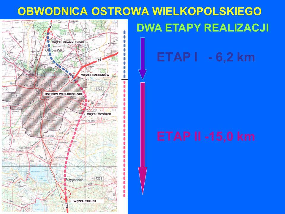 OBWODNICA OSTROWA WIELKOPOLSKIEGO ETAP I - 6,2 km ETAP II -15,0 km DWA ETAPY REALIZACJI