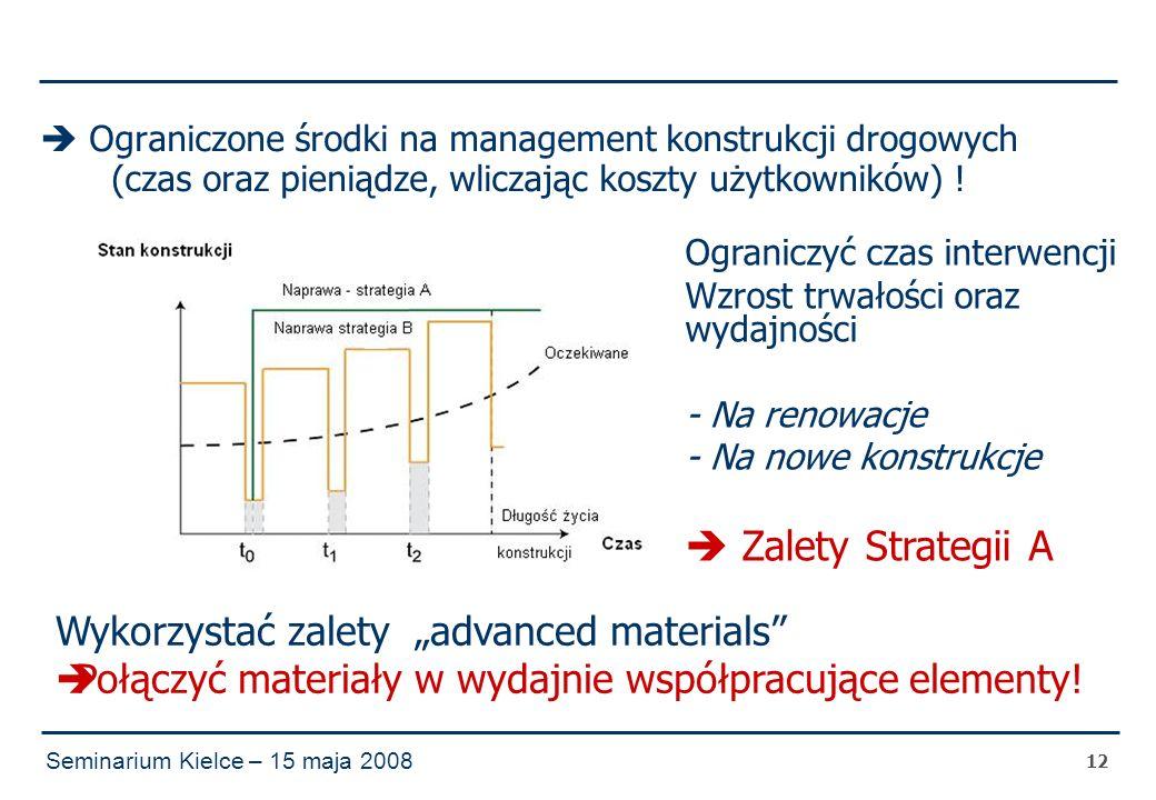 Seminarium Kielce – 15 maja 2008 12  Ograniczone środki na management konstrukcji drogowych (czas oraz pieniądze, wliczając koszty użytkowników) .