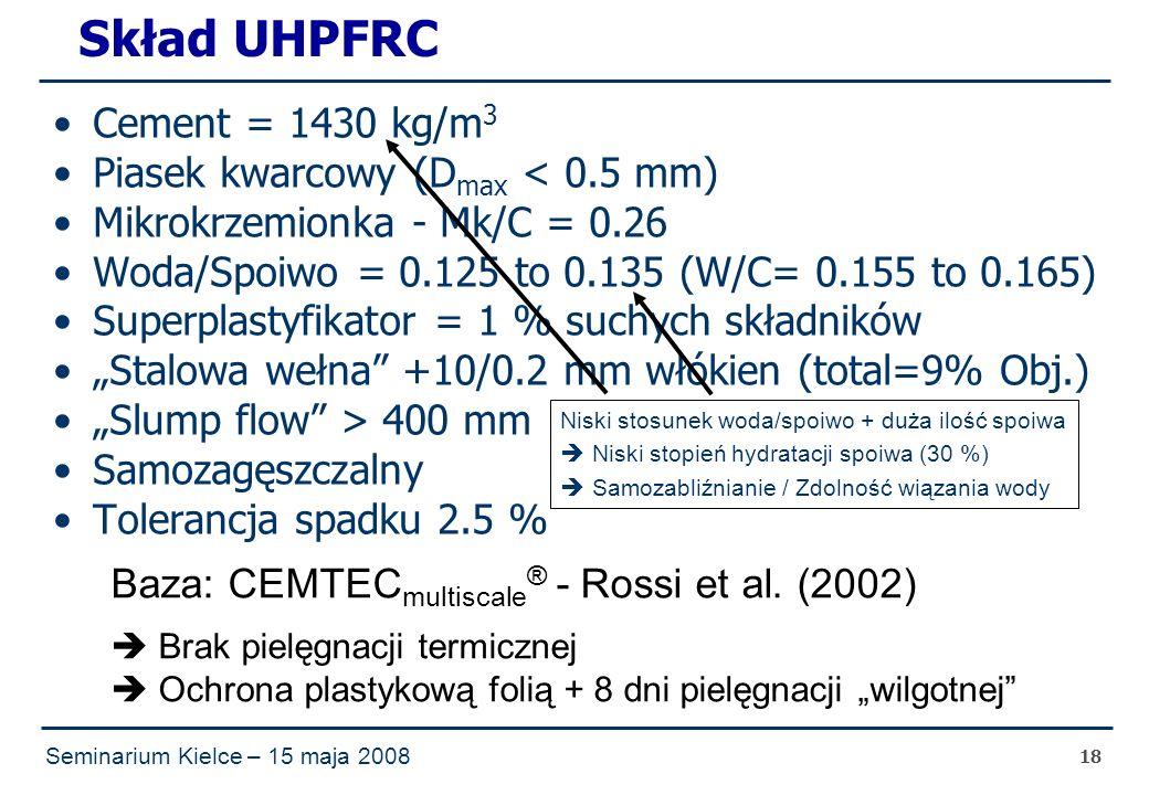 """Seminarium Kielce – 15 maja 2008 18 Skład UHPFRC Cement = 1430 kg/m 3 Piasek kwarcowy (D max < 0.5 mm) Mikrokrzemionka - Mk/C = 0.26 Woda/Spoiwo = 0.125 to 0.135 (W/C= 0.155 to 0.165) Superplastyfikator = 1 % suchych składników """"Stalowa wełna +10/0.2 mm włókien (total=9% Obj.) """"Slump flow > 400 mm Samozagęszczalny Tolerancja spadku 2.5 % Baza: CEMTEC multiscale ® - Rossi et al."""