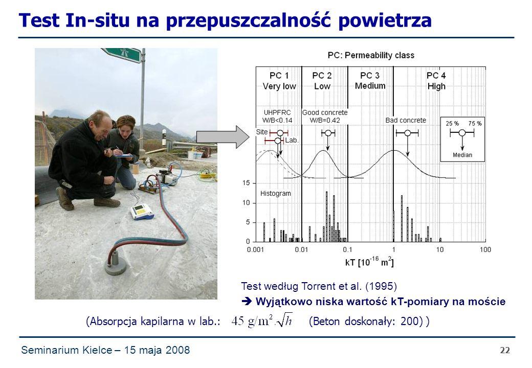 Seminarium Kielce – 15 maja 2008 22 Test In-situ na przepuszczalność powietrza Test według Torrent et al.