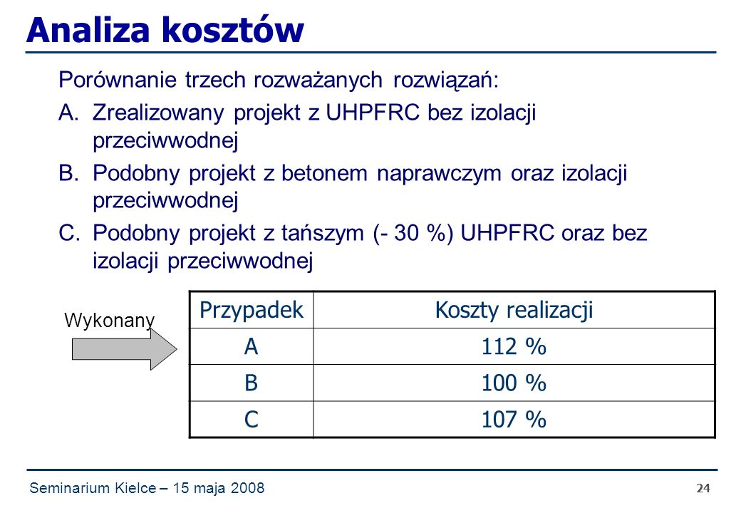 Seminarium Kielce – 15 maja 2008 24 Analiza kosztów Porównanie trzech rozważanych rozwiązań: A.Zrealizowany projekt z UHPFRC bez izolacji przeciwwodnej B.Podobny projekt z betonem naprawczym oraz izolacji przeciwwodnej C.Podobny projekt z tańszym (- 30 %) UHPFRC oraz bez izolacji przeciwwodnej PrzypadekKoszty realizacji A112 % B100 % C107 % Wykonany