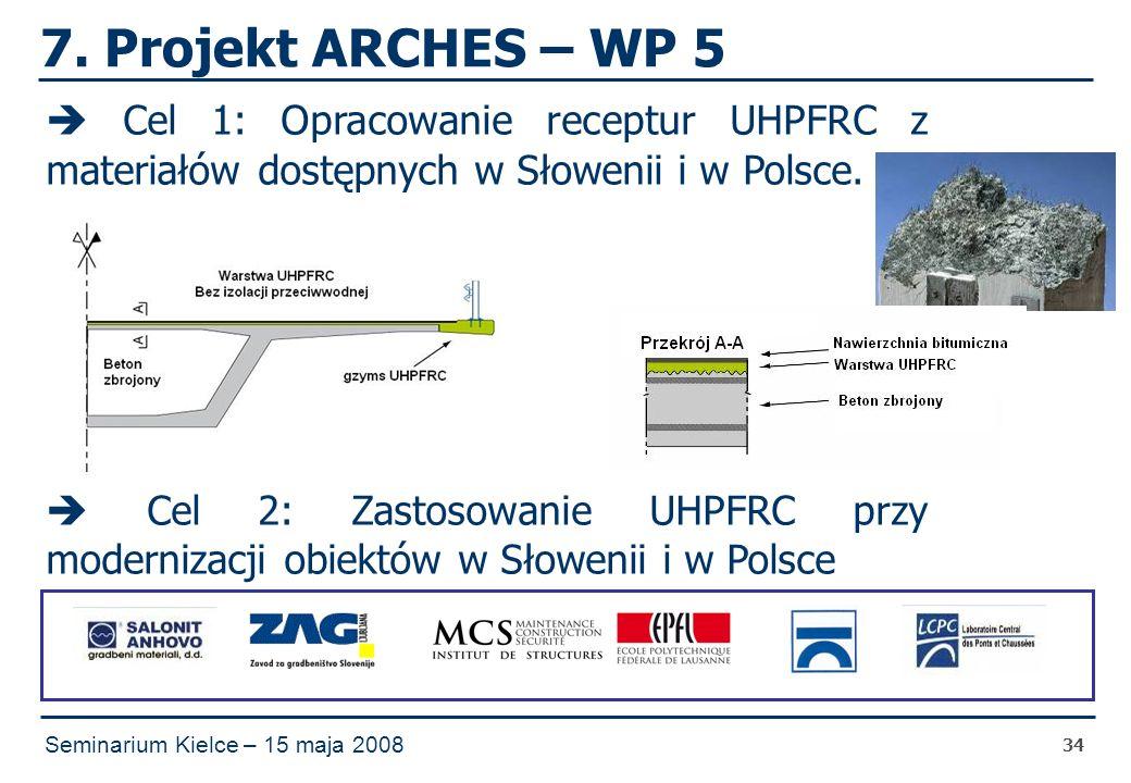 Seminarium Kielce – 15 maja 2008 34 7.