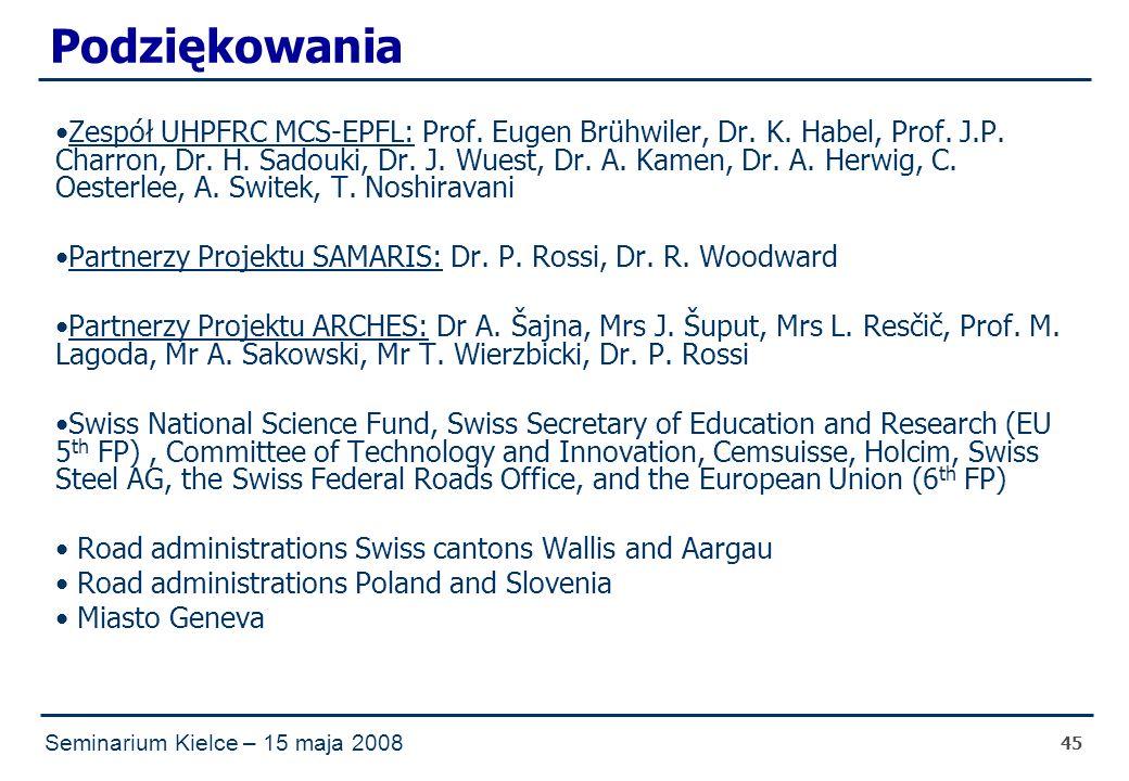 Seminarium Kielce – 15 maja 2008 45 Podziękowania Zespół UHPFRC MCS-EPFL: Prof.