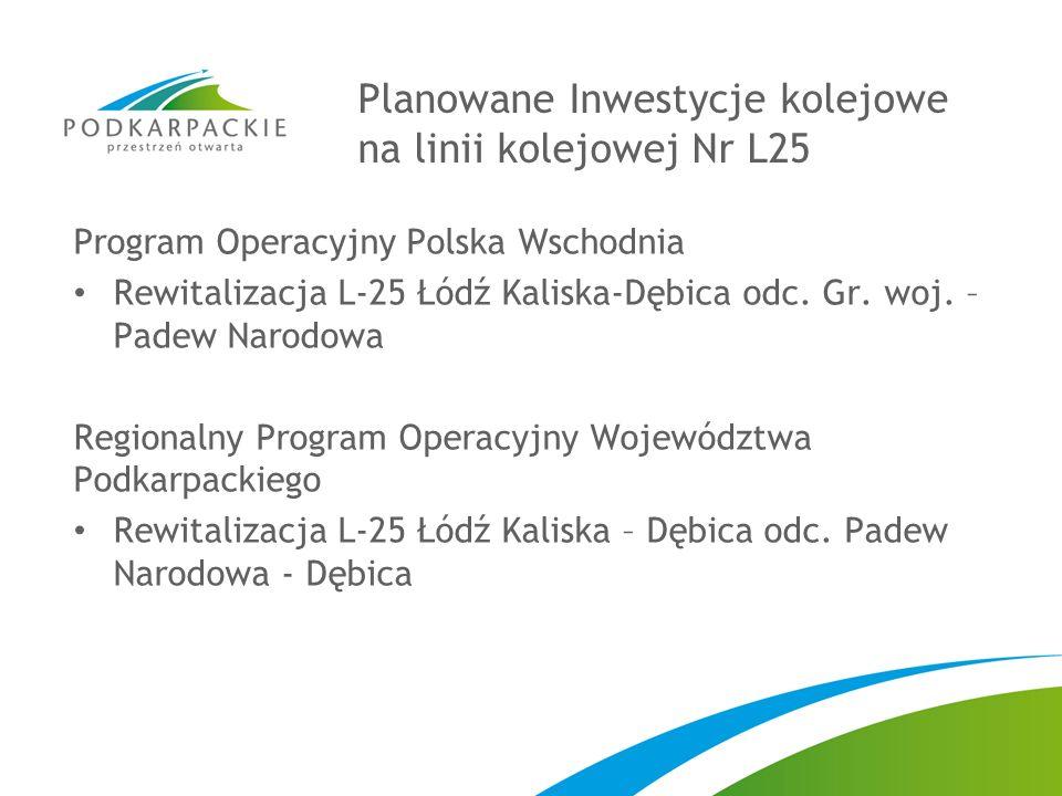 Planowane Inwestycje kolejowe na linii kolejowej Nr L25 Program Operacyjny Polska Wschodnia Rewitalizacja L-25 Łódź Kaliska-Dębica odc. Gr. woj. – Pad