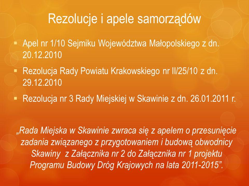 Rezolucje i apele samorządów  Apel nr 1/10 Sejmiku Województwa Małopolskiego z dn. 20.12.2010  Rezolucja Rady Powiatu Krakowskiego nr II/25/10 z dn.