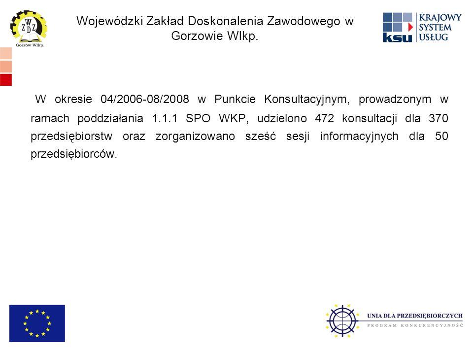 Wojewódzki Zakład Doskonalenia Zawodowego w Gorzowie Wlkp.