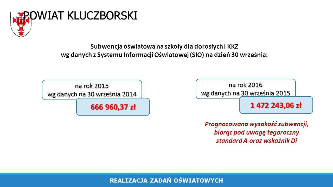 REALIZACJA ZADAŃ OŚWIATOWYCH POWIAT KLUCZBORSKI Subwencja oświatowa na szkoły dla dorosłych i KKZ wg danych z Systemu Informacji Oświatowej (SIO) na dzień 30 września: na rok 2015 wg danych na 30 września 2014 na rok 2016 wg danych na 30 września 2015 666 960,37 zł 1 472 243,06 zł Prognozowana wysokość subwencji, biorąc pod uwagę tegoroczny standard A oraz wskaźnik Di