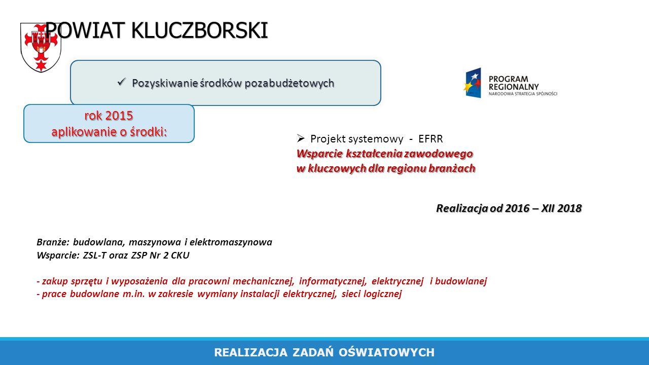 REALIZACJA ZADAŃ OŚWIATOWYCH POWIAT KLUCZBORSKI Pozyskiwanie środków pozabudżetowych Pozyskiwanie środków pozabudżetowych rok 2015 aplikowanie o środki: Realizacja od 2016 – XII 2018  Projekt systemowy - EFRR Wsparcie kształcenia zawodowego w kluczowych dla regionu branżach Branże: budowlana, maszynowa i elektromaszynowa Wsparcie: ZSL-T oraz ZSP Nr 2 CKU - zakup sprzętu i wyposażenia dla pracowni mechanicznej, informatycznej, elektrycznej i budowlanej - prace budowlane m.in.