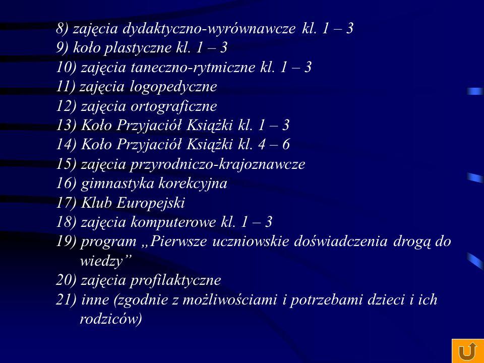 Oferta zajęć pozalekcyjnych: 1)przygotowanie do sprawdzianu kl. 6 2)koło teatralne kl. 1 – 3 3)koło teatralne kl. 4 – 6 4)zajęcia dydaktyczno-wyrównaw