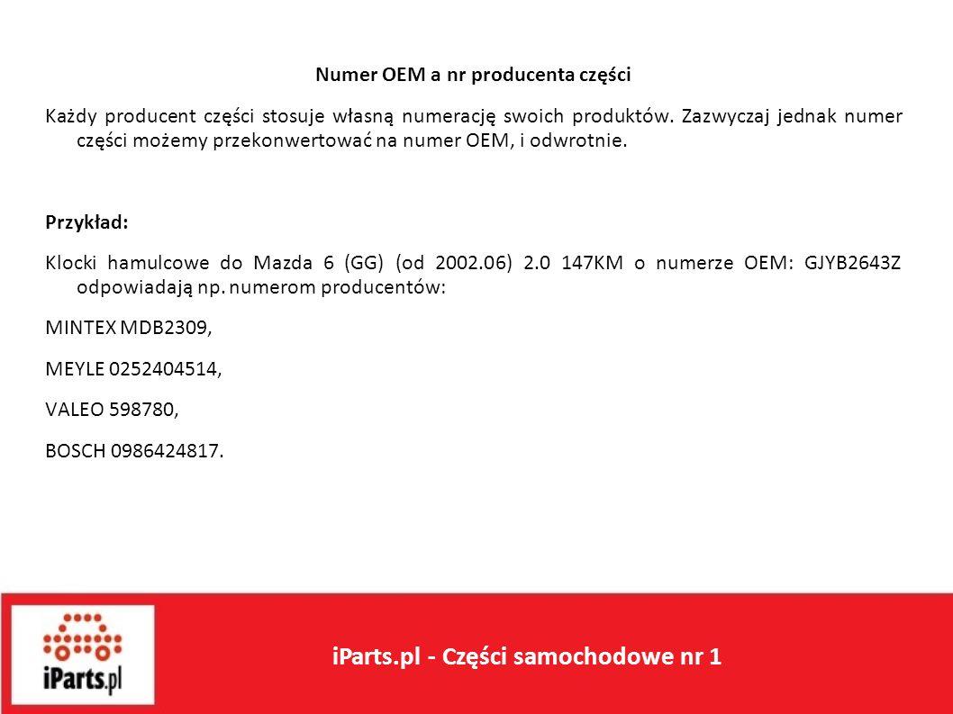Numer OEM a nr producenta części Każdy producent części stosuje własną numerację swoich produktów.