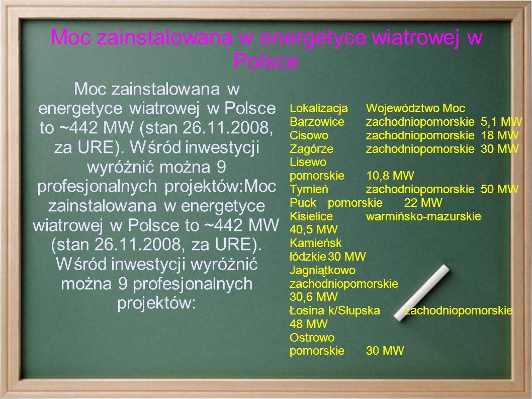 Moc zainstalowana w energetyce wiatrowej w Polsce Moc zainstalowana w energetyce wiatrowej w Polsce to ~442 MW (stan 26.11.2008, za URE).
