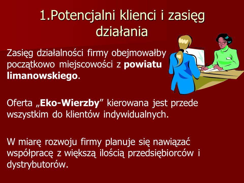 1.Potencjalni klienci i zasięg działania Zasięg działalności firmy obejmowałby początkowo miejscowości z powiatu limanowskiego.