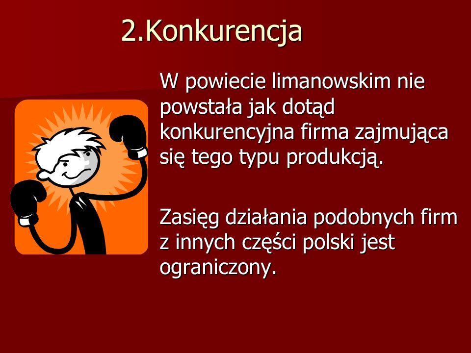2.Konkurencja W powiecie limanowskim nie powstała jak dotąd konkurencyjna firma zajmująca się tego typu produkcją.