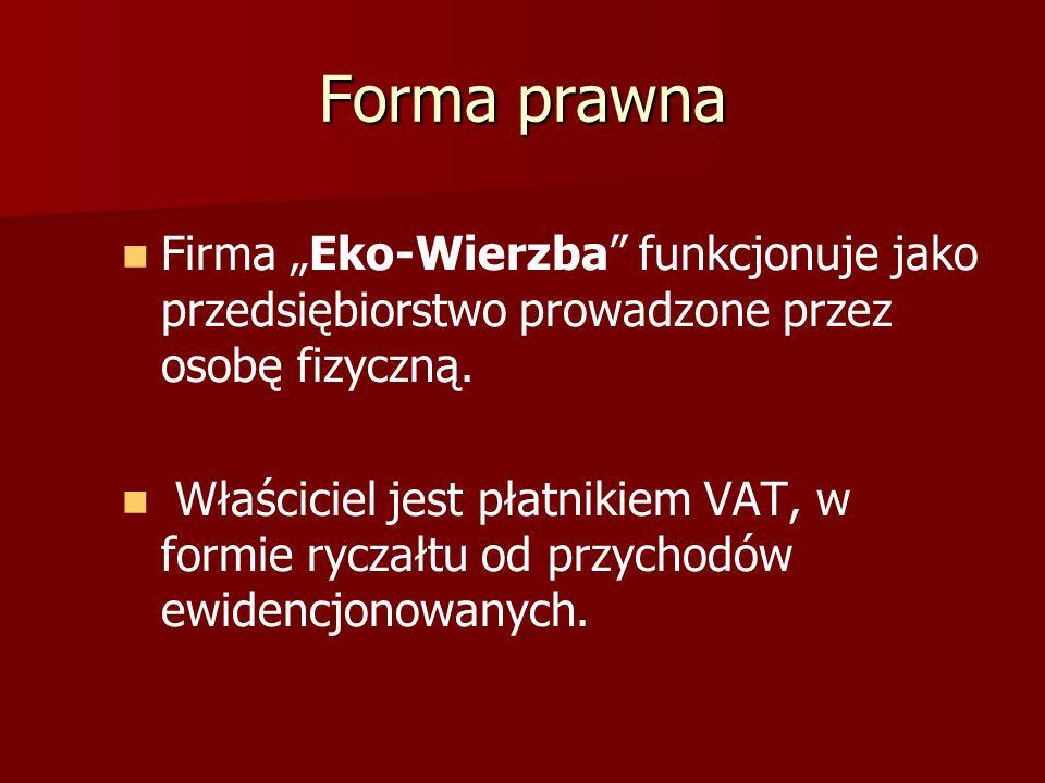 """Forma prawna Firma """"Eko-Wierzba funkcjonuje jako przedsiębiorstwo prowadzone przez osobę fizyczną."""