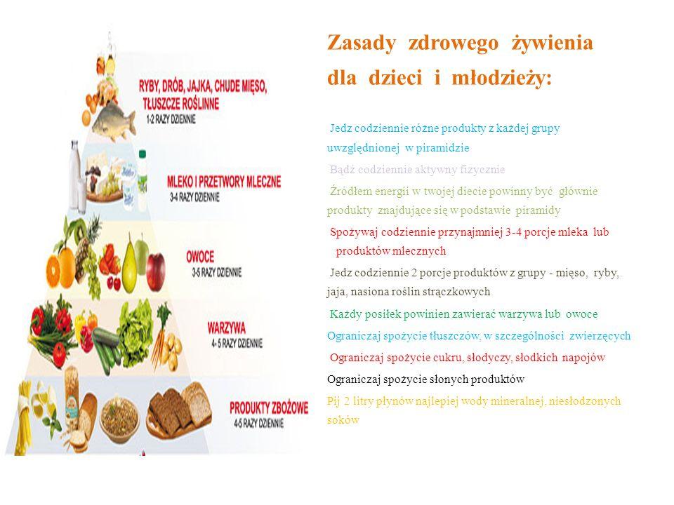 Zasady zdrowego żywienia dla dzieci i młodzieży: - Jedz codziennie różne produkty z każdej grupy uwzględnionej w piramidzie - Bądź codziennie aktywny fizycznie Źródłem energii w twojej diecie powinny być głównie produkty znajdujące się w podstawie piramidy - Spożywaj codziennie przynajmniej 3-4 porcje mleka lub produktów mlecznych Jedz codziennie 2 porcje produktów z grupy - mięso, ryby, jaja, nasiona roślin strączkowych Każdy posiłek powinien zawierać warzywa lub owoce Ograniczaj spożycie tłuszczów, w szczególności zwierzęcych Ograniczaj spożycie cukru, słodyczy, słodkich napojów Ograniczaj spożycie słonych produktów Pij 2 litry płynów najlepiej wody mineralnej, niesłodzonych soków