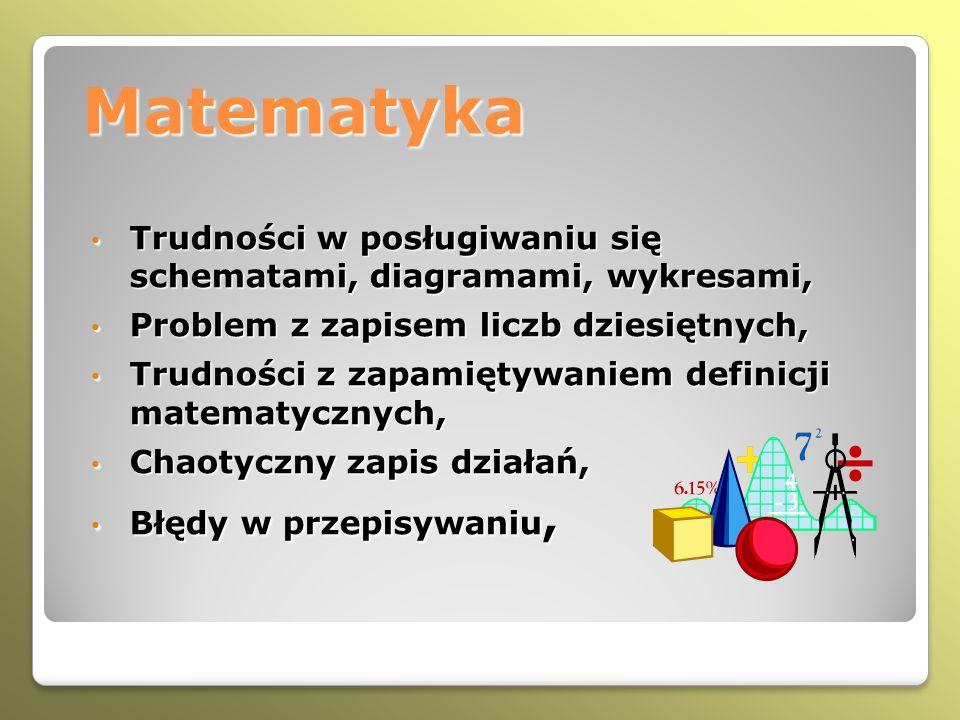 Matematyka Trudności w posługiwaniu się schematami, diagramami, wykresami, Trudności w posługiwaniu się schematami, diagramami, wykresami, Problem z zapisem liczb dziesiętnych, Problem z zapisem liczb dziesiętnych, Trudności z zapamiętywaniem definicji matematycznych, Trudności z zapamiętywaniem definicji matematycznych, Chaotyczny zapis działań, Chaotyczny zapis działań, Błędy w przepisywaniu, Błędy w przepisywaniu,