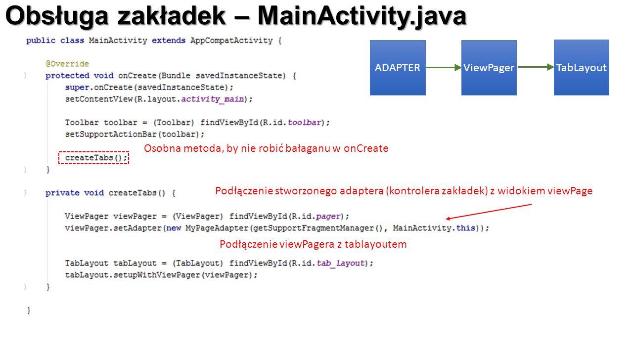Obsługa zakładek – MainActivity.java Podłączenie stworzonego adaptera (kontrolera zakładek) z widokiem viewPage Podłączenie viewPagera z tablayoutem ADAPTERViewPager TabLayout Osobna metoda, by nie robić bałaganu w onCreate
