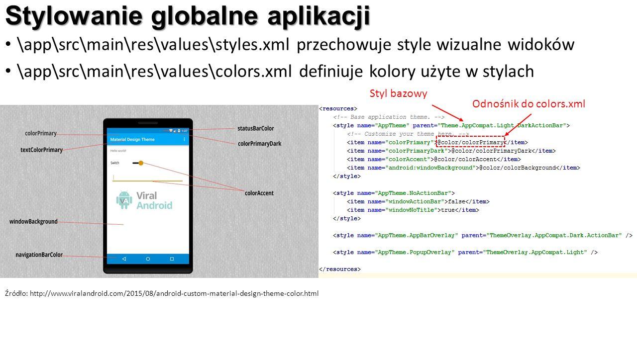 Stylowanie globalne aplikacji \app\src\main\res\values\styles.xml przechowuje style wizualne widoków \app\src\main\res\values\colors.xml definiuje kolory użyte w stylach Źródło: http://www.viralandroid.com/2015/08/android-custom-material-design-theme-color.html Odnośnik do colors.xml Styl bazowy