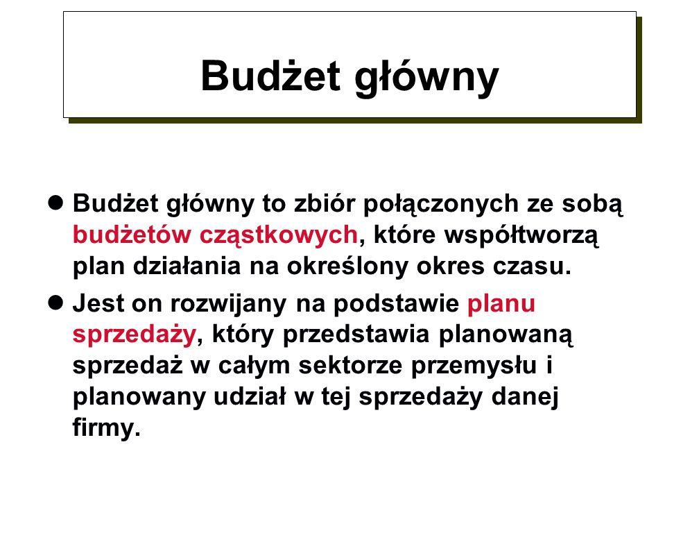 Budżet główny Budżet główny to zbiór połączonych ze sobą budżetów cząstkowych, które współtworzą plan działania na określony okres czasu.