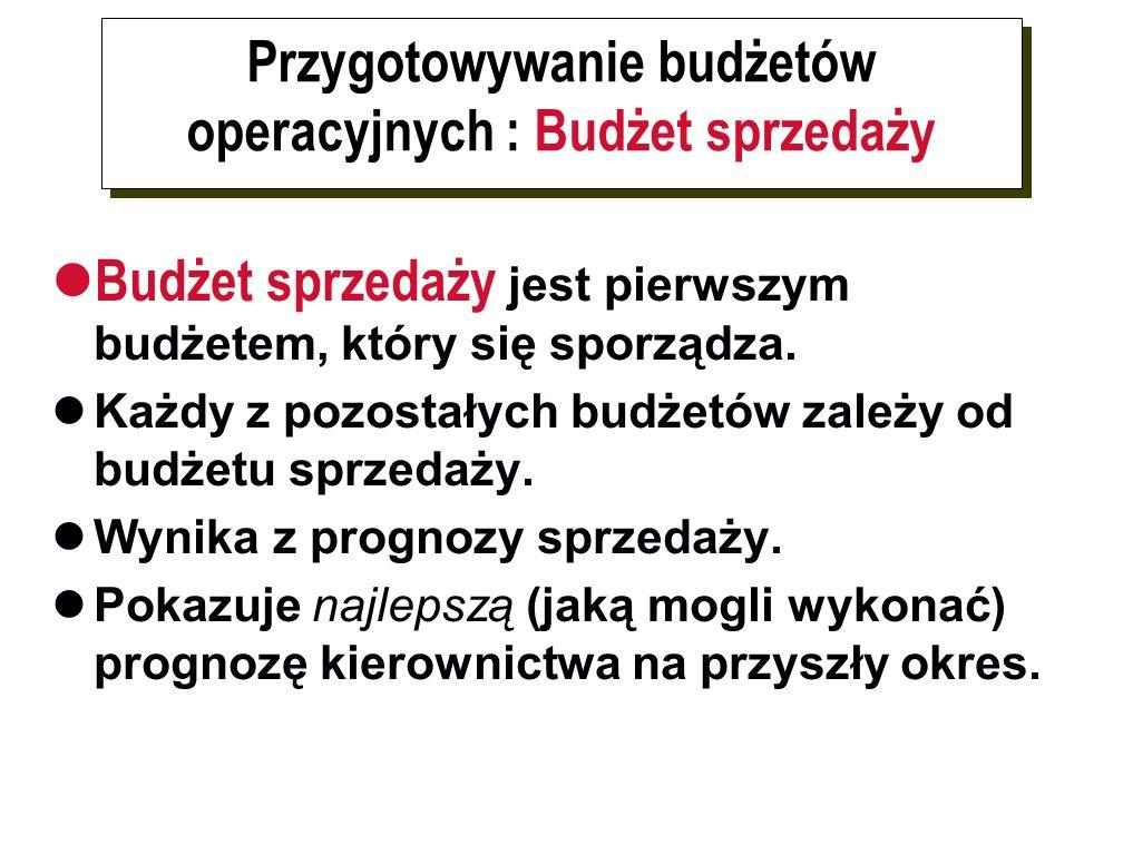Przygotowywanie budżetów operacyjnych : Budżet sprzedaży Budżet sprzedaży jest pierwszym budżetem, który się sporządza.